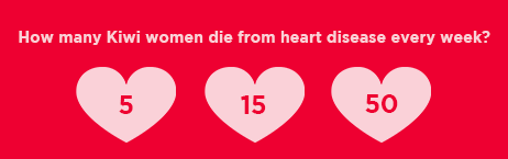 May is our month dedicated to women's heart health.